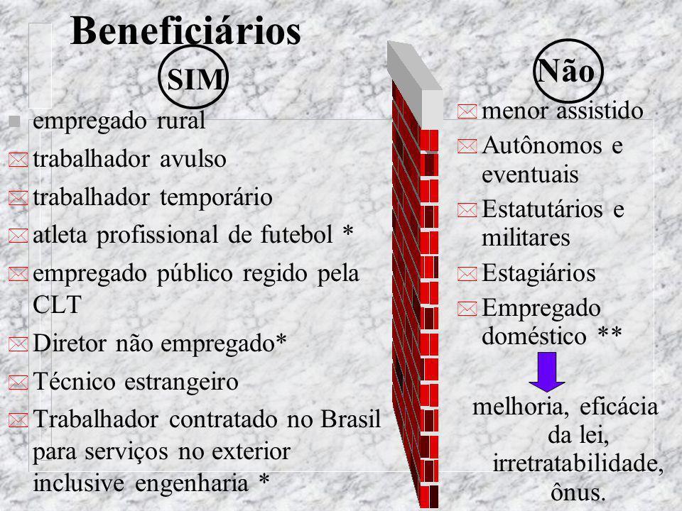 BENEFICIÁRIOS * Art. 15, Lei 8036 : considera-se trabalhador para o FGTS toda pessoa física que prestar serviços a empregador, a locador ou tomador de