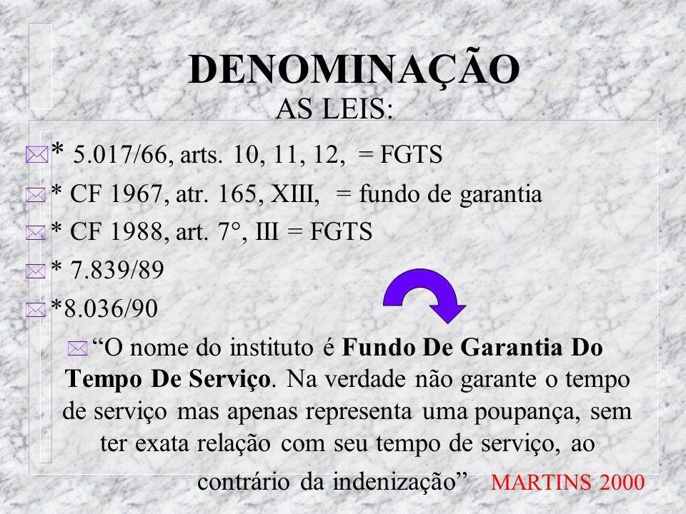 DENOMINAÇÃO AS LEIS: * * 5.017/66, arts.10, 11, 12, = FGTS * * CF 1967, atr.