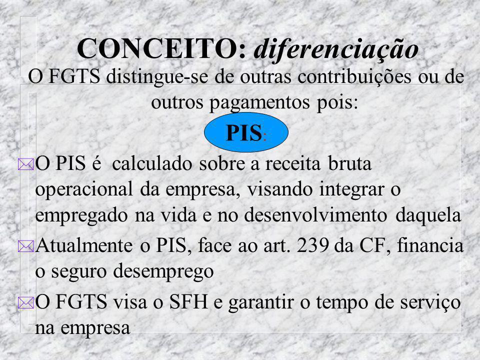 CONCEITO: diferenciação O FGTS distingue-se de outras contribuições ou de outros pagamentos pois: * O PIS é calculado sobre a receita bruta operacional da empresa, visando integrar o empregado na vida e no desenvolvimento daquela * Atualmente o PIS, face ao art.