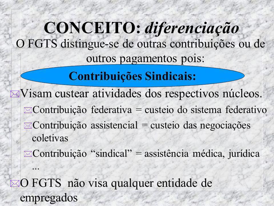 CONCEITO: diferenciação O FGTS distingue-se de outras contribuições ou de outros pagamentos pois: * Visam custear atividades dos respectivos núcleos.