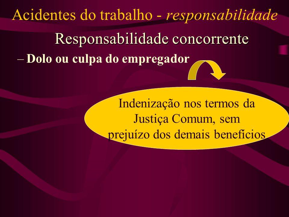 Acidentes do trabalho - benefícios Benefício especial: Auxílio-acidente de outro tipo – Natureza previdênciária, desvinculado da regra acidentária. –A