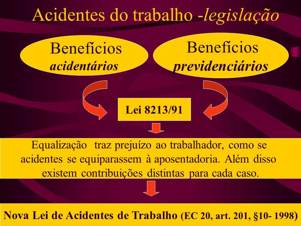 Acidentes do trabalho -legislação Benefícios acidentários Lei 8213/91 Equalização traz prejuízo ao trabalhador, como se acidentes se equiparassem à aposentadoria.