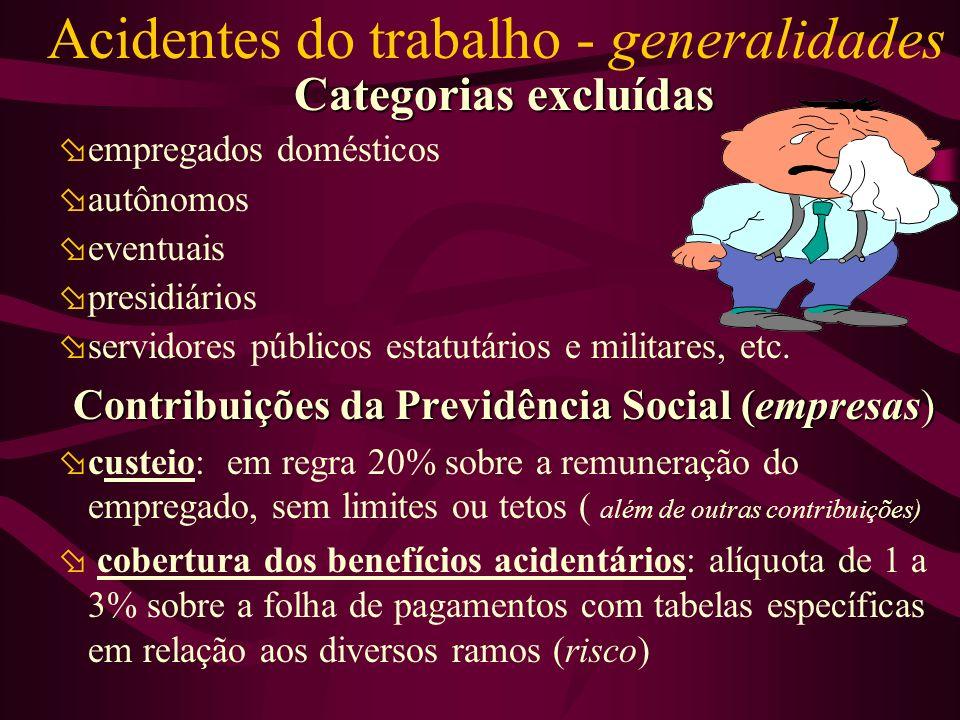 Acidentes do trabalho - modalidades Acidente -tipo Doença profissional Acidentes do trabalho Doença típica Doença atípica Trabalho concausa Trabalho c