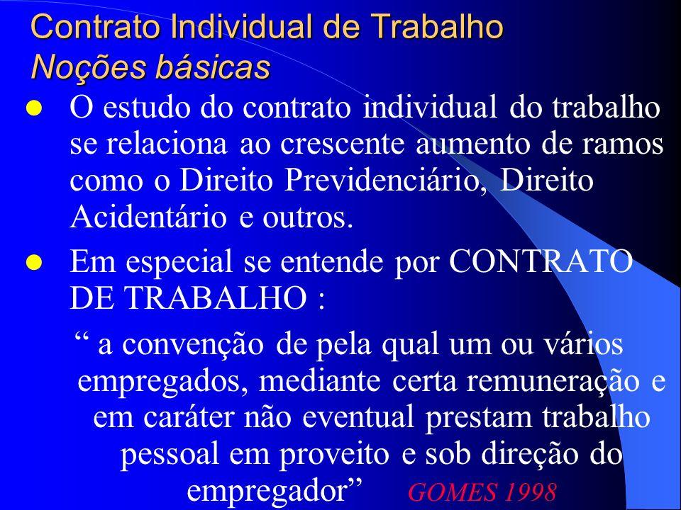 Contrato Individual de Trabalho Noções básicas O estudo do contrato individual do trabalho se relaciona ao crescente aumento de ramos como o Direito Previdenciário, Direito Acidentário e outros.
