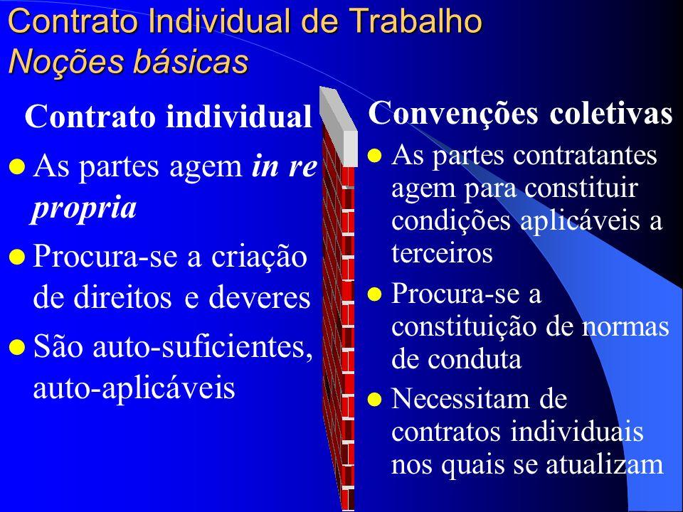 Contrato Individual de Trabalho Noções básicas O estudo do contrato individual do trabalho se relaciona ao crescente aumento de ramos como o Direito P
