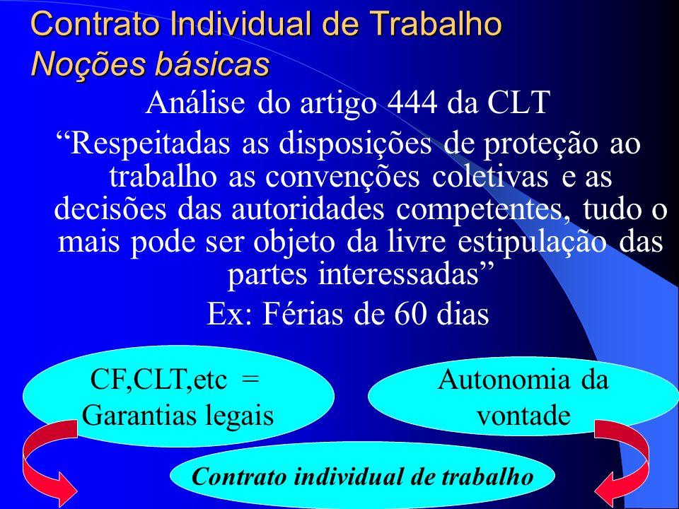 Contrato Individual de Trabalho Noções básicas A legislação brasileira é extensa e minuciosa Busca-se a proteção do contrato de trabalho individual co