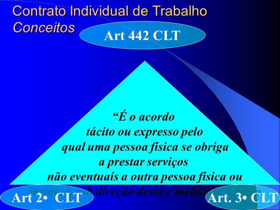 Contrato Individual de Trabalho Noções básicas Análise do artigo 444 da CLT Respeitadas as disposições de proteção ao trabalho as convenções coletivas