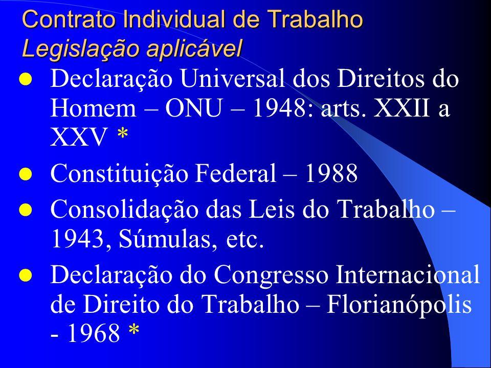 Contrato Individual de Trabalho Legislação aplicável Declaração Universal dos Direitos do Homem – ONU – 1948: arts.