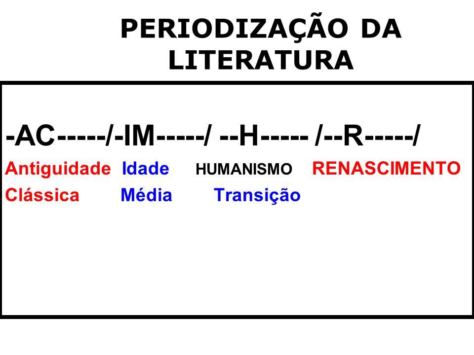 PERIODIZAÇÃO DA LITERATURA -AC-----/-IM-----/ --H----- /--R-----/ Antiguidade Idade HUMANISMO RENASCIMENTO Clássica Média Transição