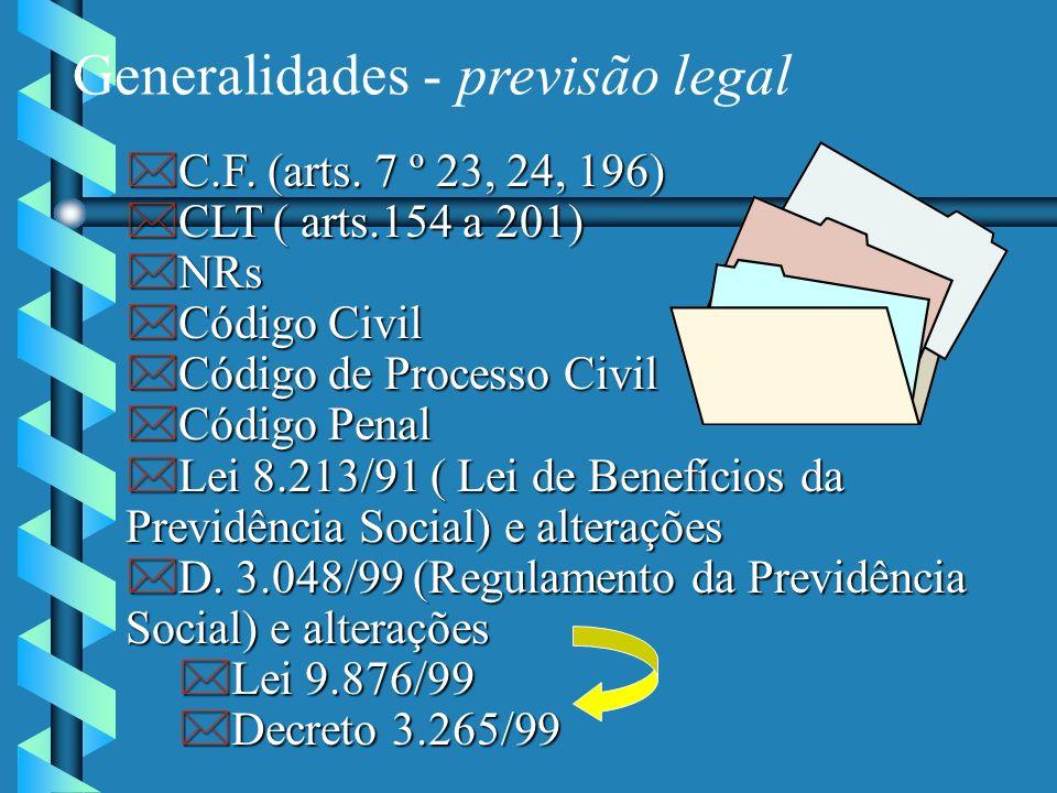 Generalidades - previsão legal *C.F.(arts.