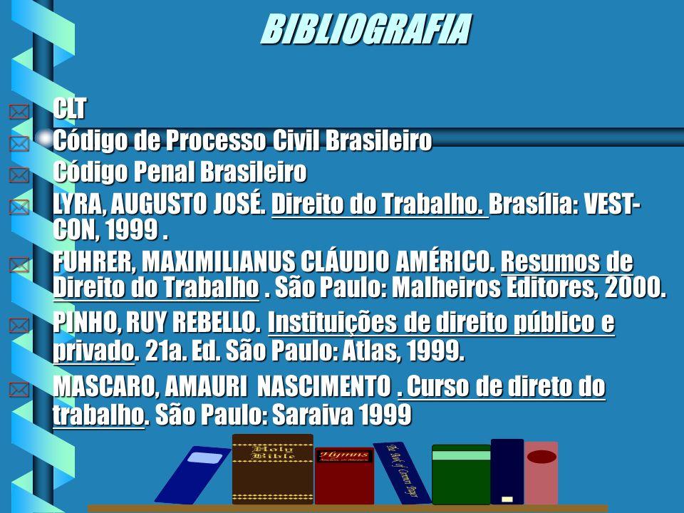 BIBLIOGRAFIA * CLT * Código de Processo Civil Brasileiro * Código Penal Brasileiro * LYRA, AUGUSTO JOSÉ.