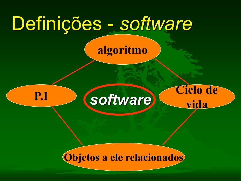 Definições Patentes 1. Proteção positiva 2. Comercial e industrial 3.