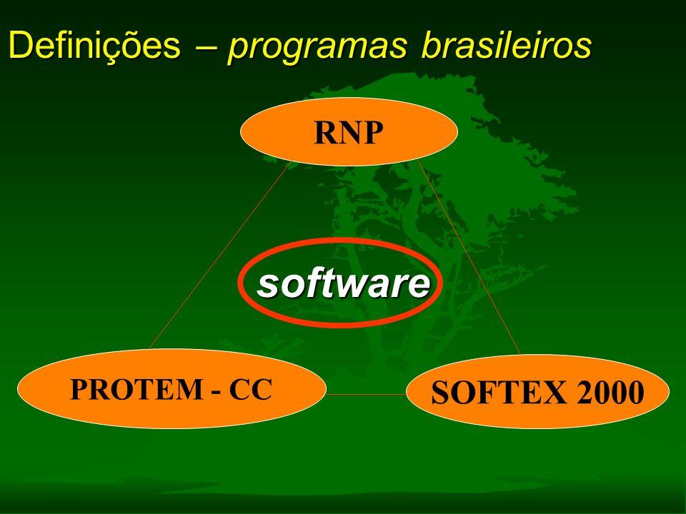 software software algoritmo P.I Objetos a ele relacionados Ciclo de vida Definições - software
