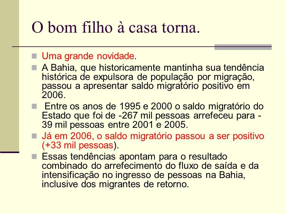 O bom filho à casa torna. Uma grande novidade. A Bahia, que historicamente mantinha sua tendência histórica de expulsora de população por migração, pa