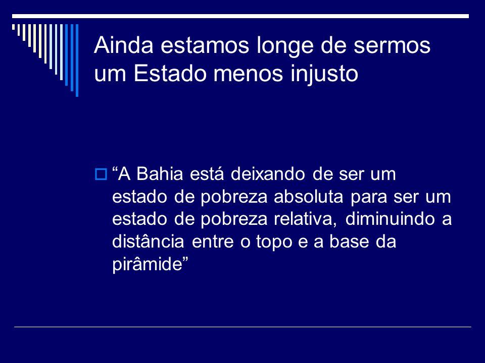 Ainda estamos longe de sermos um Estado menos injusto A Bahia está deixando de ser um estado de pobreza absoluta para ser um estado de pobreza relativ