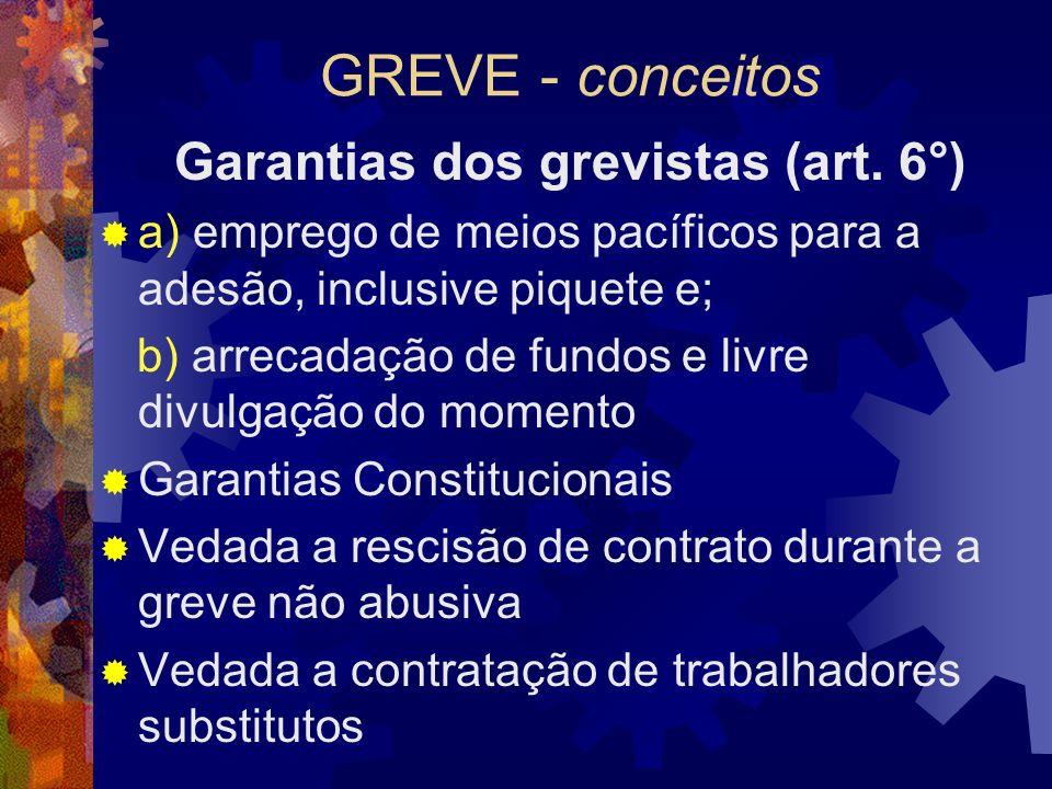 GREVE - conceitos Garantias dos grevistas (art.