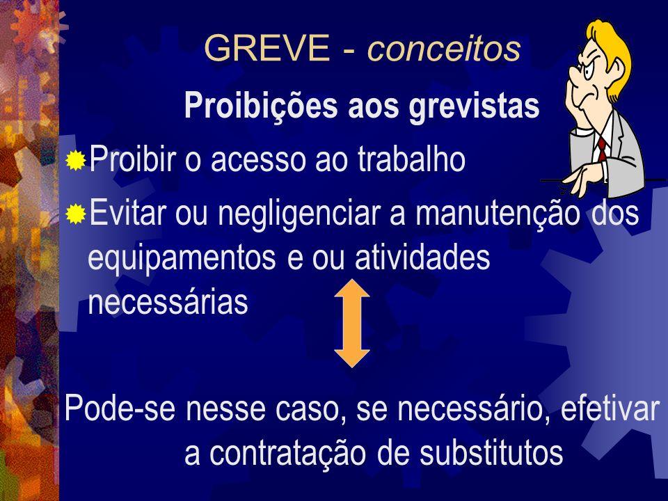 GREVE - conceitos Garantias dos grevistas (art. 6°) a) emprego de meios pacíficos para a adesão, inclusive piquete e; b) arrecadação de fundos e livre
