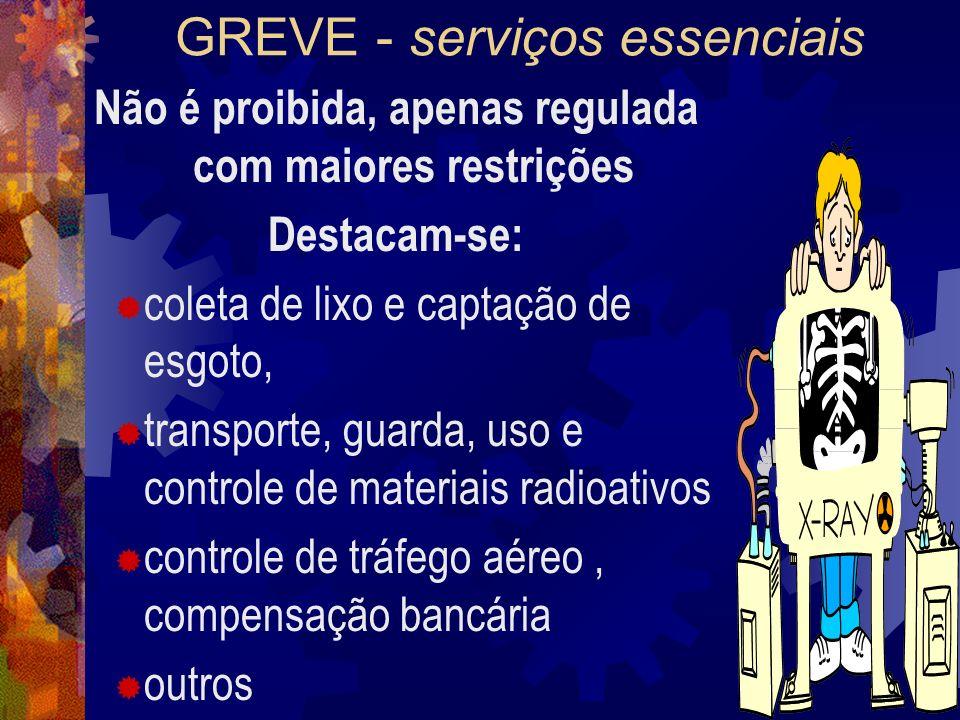 GREVE - serviços essenciais Não é proibida, apenas regulada com maiores restrições Destacam-se: Tratamento e abastecimento de água, produção e distrib