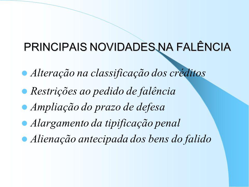 PRINCIPAIS NOVIDADES NA FALÊNCIA Alteração na classificação dos créditos Restrições ao pedido de falência Ampliação do prazo de defesa Alargamento da
