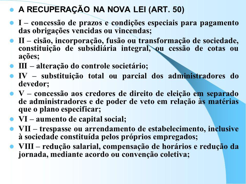 A RECUPERAÇÃO NA NOVA LEI (ART. 50) I – concessão de prazos e condições especiais para pagamento das obrigações vencidas ou vincendas; II – cisão, inc