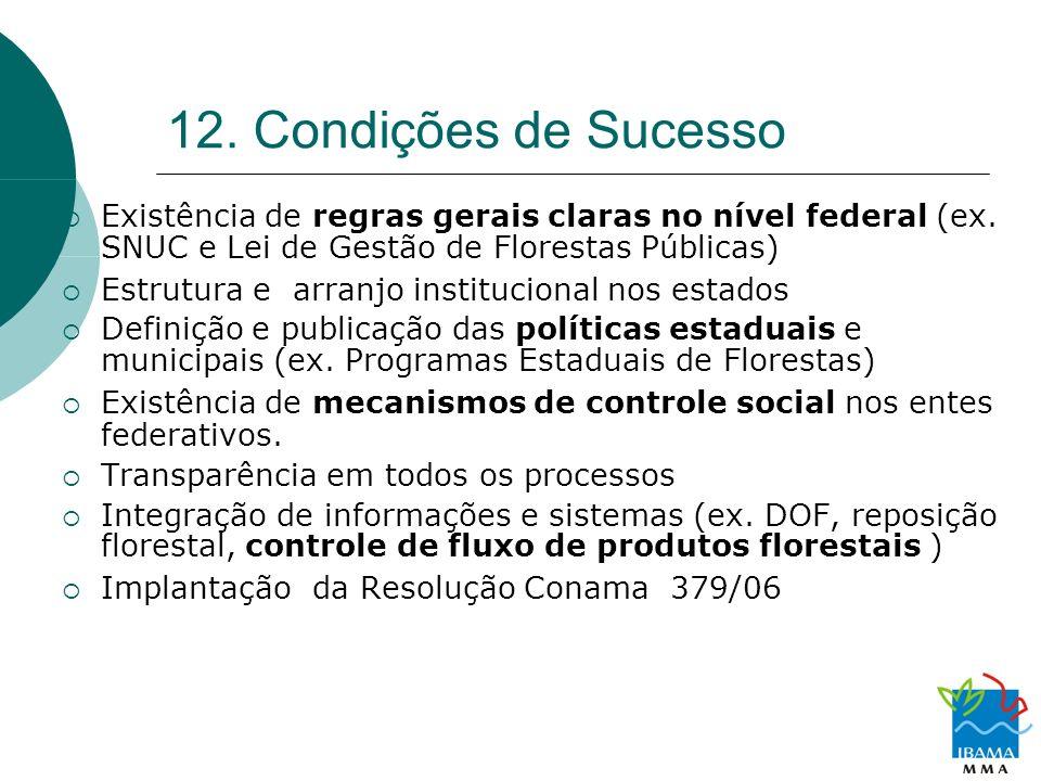 12. Condições de Sucesso Existência de regras gerais claras no nível federal (ex. SNUC e Lei de Gestão de Florestas Públicas) Estrutura e arranjo inst