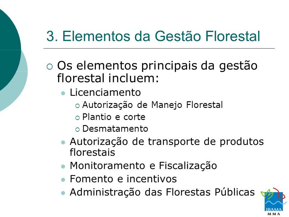 3. Elementos da Gestão Florestal Os elementos principais da gestão florestal incluem: Licenciamento Autorização de Manejo Florestal Plantio e corte De