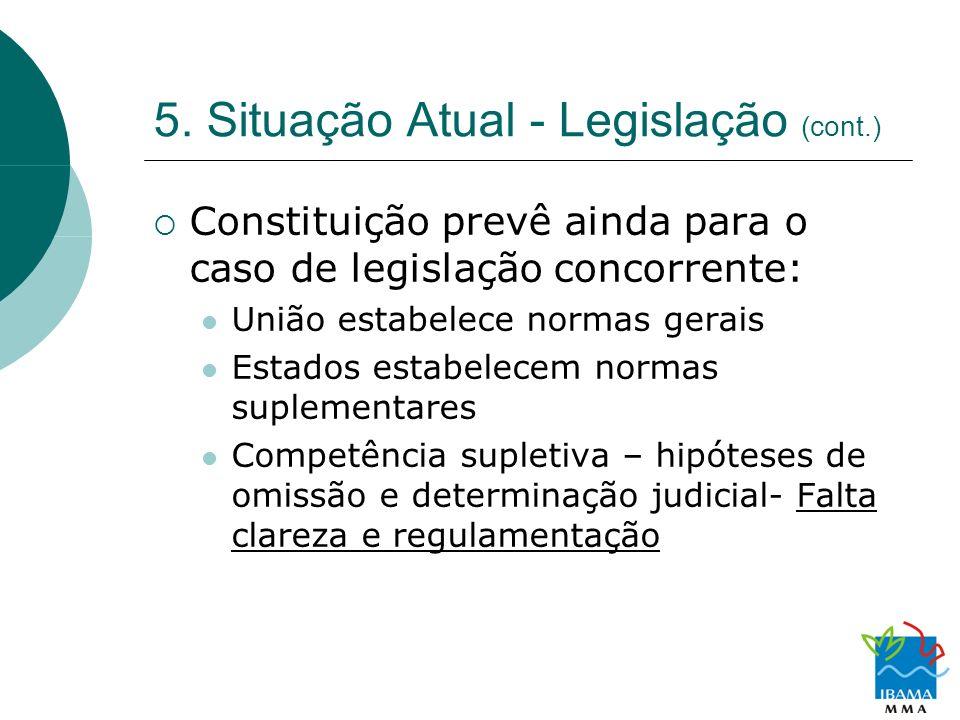 5. Situação Atual - Legislação (cont.) Constituição prevê ainda para o caso de legislação concorrente: União estabelece normas gerais Estados estabele