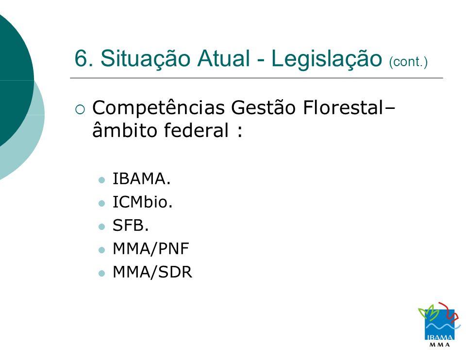 6. Situação Atual - Legislação (cont.) Competências Gestão Florestal– âmbito federal : IBAMA. ICMbio. SFB. MMA/PNF MMA/SDR