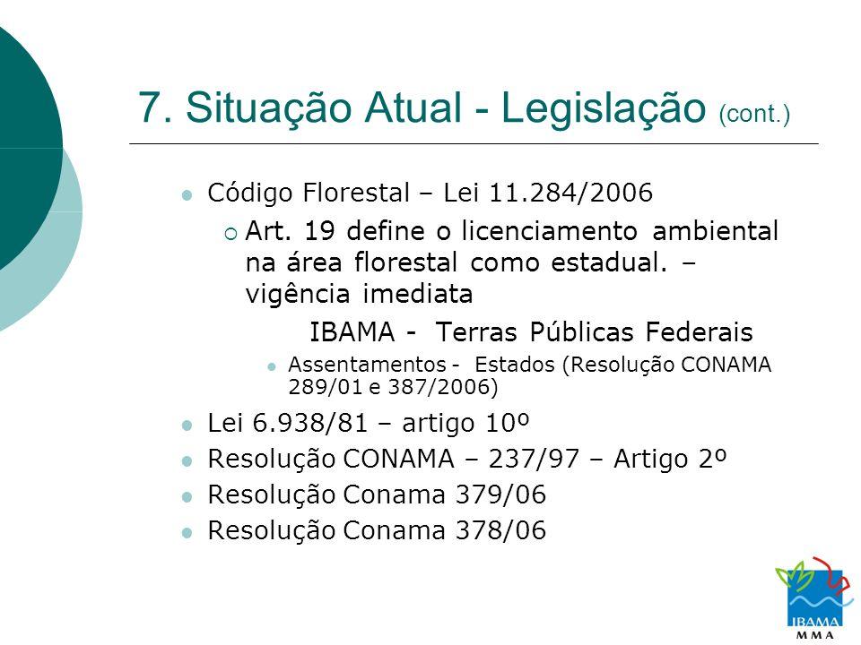 7. Situação Atual - Legislação (cont.) Código Florestal – Lei 11.284/2006 Art. 19 define o licenciamento ambiental na área florestal como estadual. –
