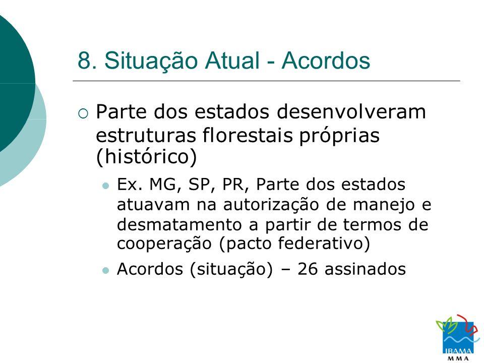 8. Situação Atual - Acordos Parte dos estados desenvolveram estruturas florestais próprias (histórico) Ex. MG, SP, PR, Parte dos estados atuavam na au