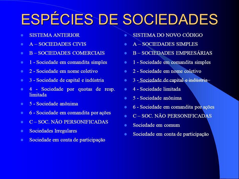 ESPÉCIES DE SOCIEDADES SISTEMA ANTERIOR A – SOCIEDADES CIVIS B – SOCIEDADES COMERCIAIS 1 - Sociedade em comandita simples 2 - Sociedade em nome coleti