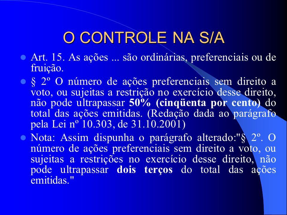 O CONTROLE NA S/A Art. 15. As ações... são ordinárias, preferenciais ou de fruição. § 2º O número de ações preferenciais sem direito a voto, ou sujeit