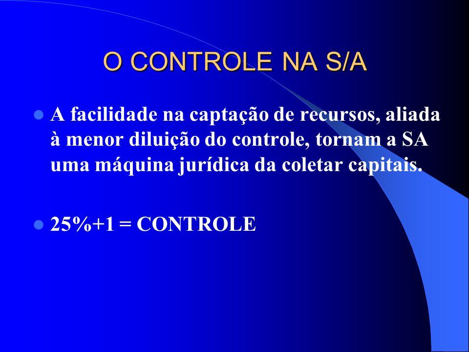O CONTROLE NA S/A A facilidade na captação de recursos, aliada à menor diluição do controle, tornam a SA uma máquina jurídica da coletar capitais. 25%