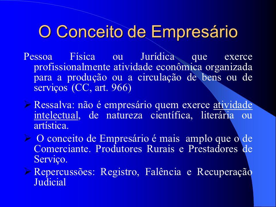 O Conceito de Empresário Pessoa Física ou Jurídica que exerce profissionalmente atividade econômica organizada para a produção ou a circulação de bens