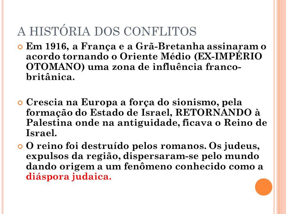 A HISTÓRIA DOS CONFLITOS Em 1916, a França e a Grã-Bretanha assinaram o acordo tornando o Oriente Médio (EX-IMPÉRIO OTOMANO) uma zona de influência fr