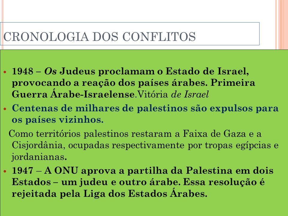 CRONOLOGIA DOS CONFLITOS 1948 – Os Judeus proclamam o Estado de Israel, provocando a reação dos países árabes. Primeira Guerra Árabe-Israelense.Vitóri