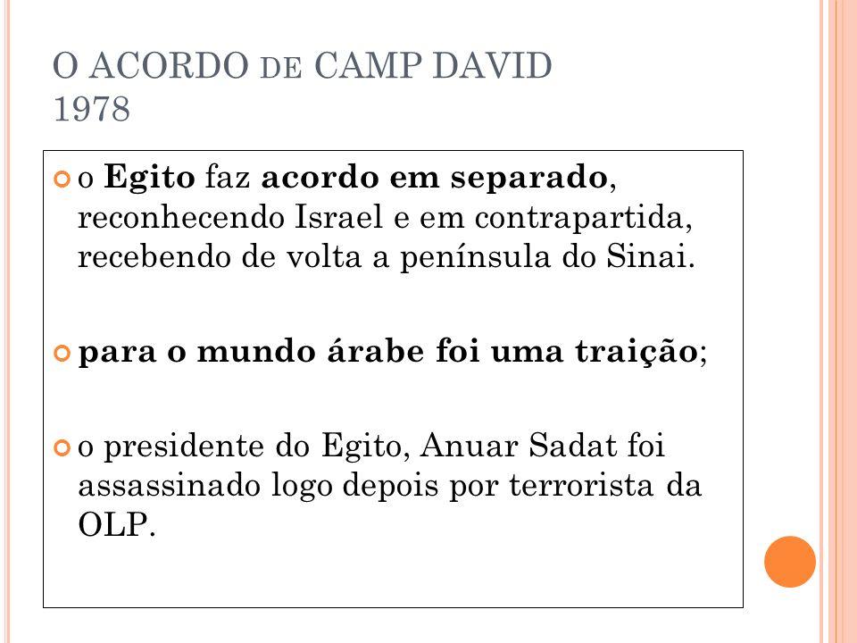 O ACORDO DE CAMP DAVID 1978 o Egito faz acordo em separado, reconhecendo Israel e em contrapartida, recebendo de volta a península do Sinai. para o mu