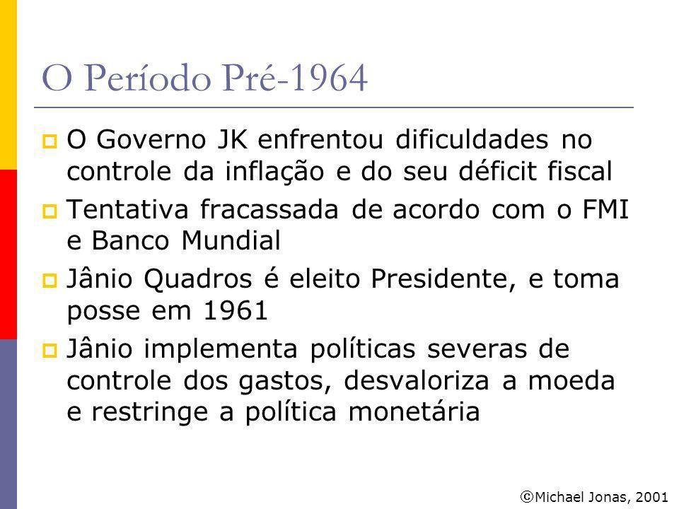 Michael Jonas, 2001 O Período Pré-1964 O Governo JK enfrentou dificuldades no controle da inflação e do seu déficit fiscal Tentativa fracassada de aco