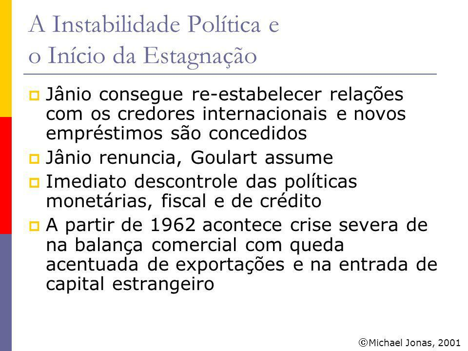 Michael Jonas, 2001 A Instabilidade Política e o Início da Estagnação Jânio consegue re-estabelecer relações com os credores internacionais e novos em