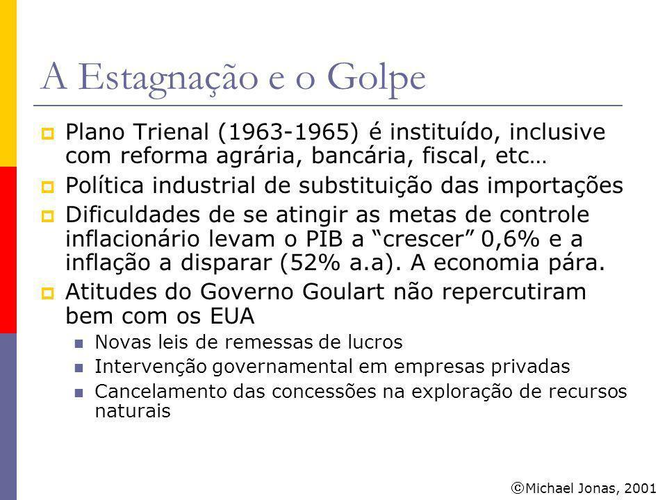 Michael Jonas, 2001 A Estagnação e o Golpe Diferenças exacerbaram-se com a instituição, por parte do Brasil, da política de independência externa Nacionalismo e isolacionismo Déficits fiscais recordes Interrupção do investimento externo, inclusive do FMI e Banco Mundial Golpe de 1964