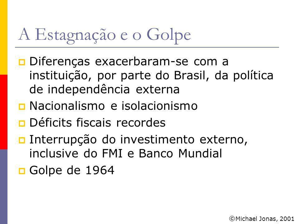 Michael Jonas, 2001 A Estagnação e o Golpe Diferenças exacerbaram-se com a instituição, por parte do Brasil, da política de independência externa Naci
