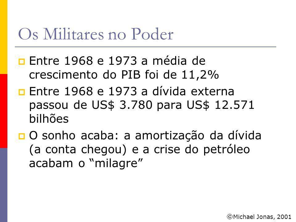 Michael Jonas, 2001 Os Militares no Poder Entre 1968 e 1973 a média de crescimento do PIB foi de 11,2% Entre 1968 e 1973 a dívida externa passou de US