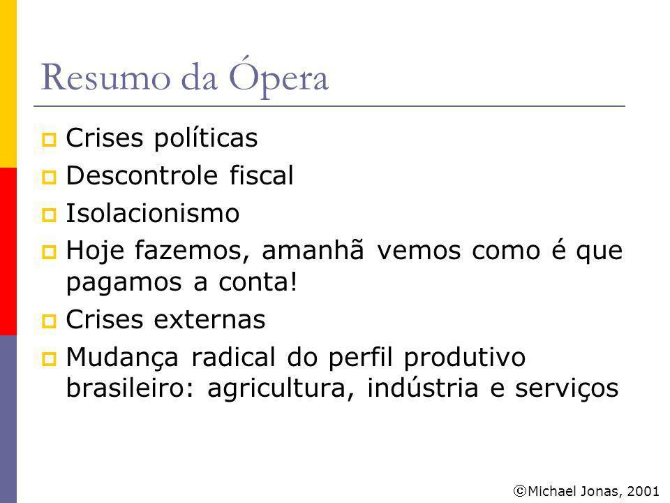 Michael Jonas, 2001 Resumo da Ópera Crises políticas Descontrole fiscal Isolacionismo Hoje fazemos, amanhã vemos como é que pagamos a conta! Crises ex