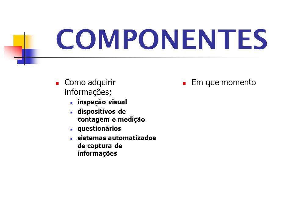 COMPONENTES Como adquirir informações; inspeção visual dispositivos de contagem e medição questionários sistemas automatizados de captura de informaçõ