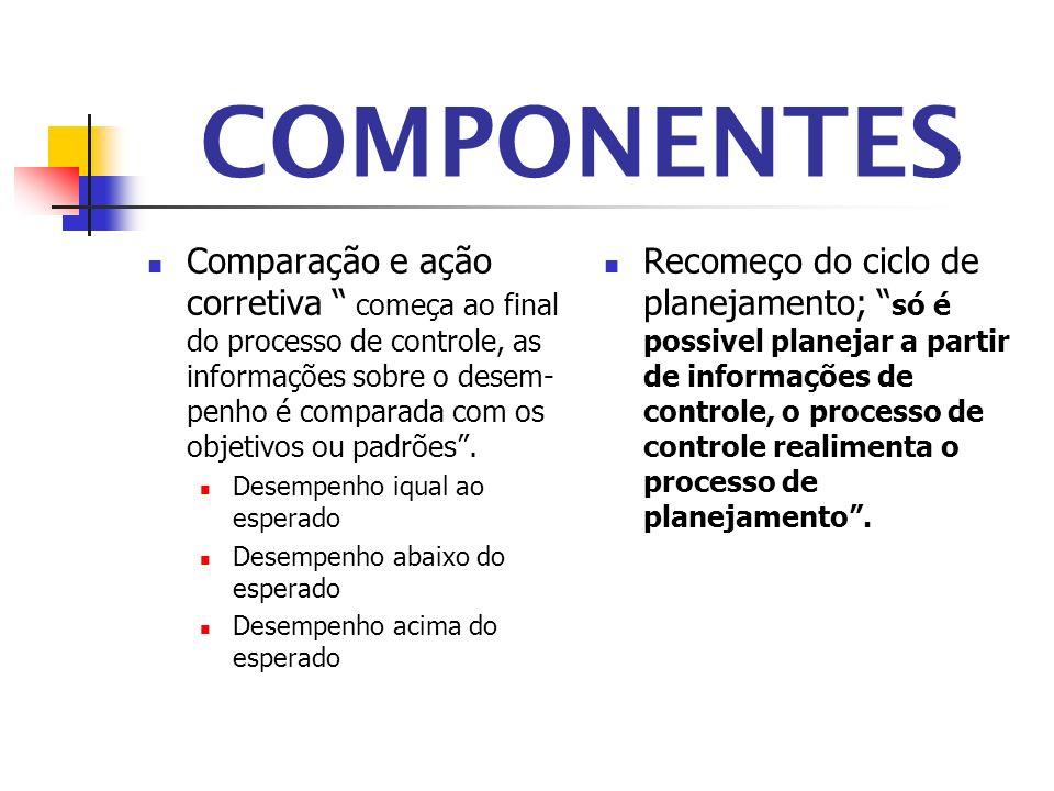 COMPONENTES Comparação e ação corretiva começa ao final do processo de controle, as informações sobre o desem- penho é comparada com os objetivos ou p