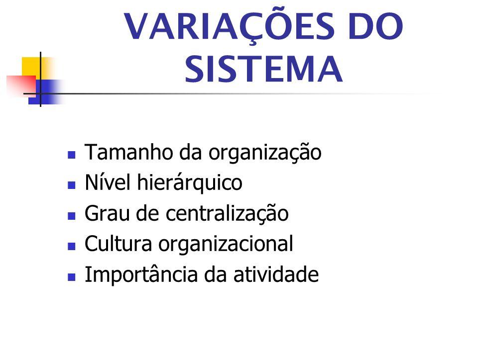 VARIAÇÕES DO SISTEMA Tamanho da organização Nível hierárquico Grau de centralização Cultura organizacional Importância da atividade