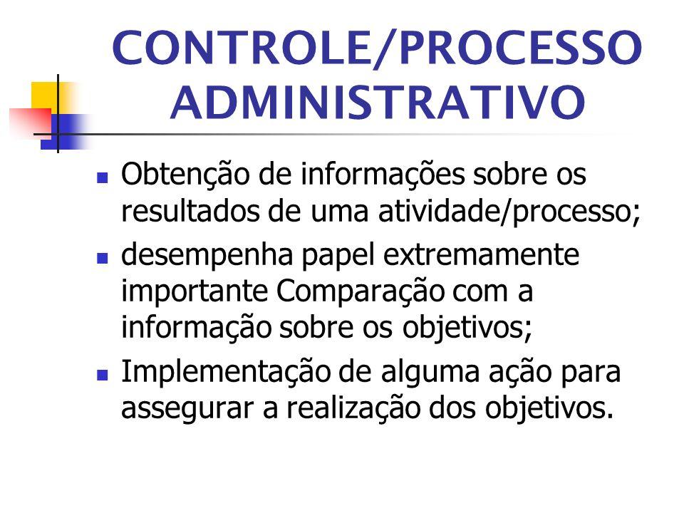 CONTROLE/PROCESSO ADMINISTRATIVO Obtenção de informações sobre os resultados de uma atividade/processo; desempenha papel extremamente importante Compa
