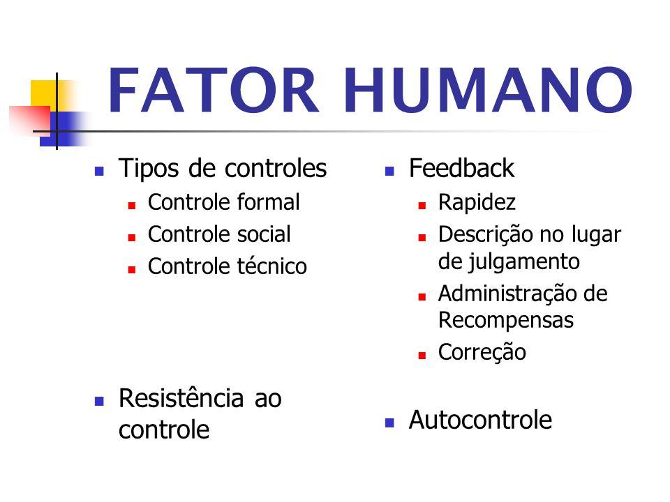 FATOR HUMANO Tipos de controles Controle formal Controle social Controle técnico Resistência ao controle Feedback Rapidez Descrição no lugar de julgam