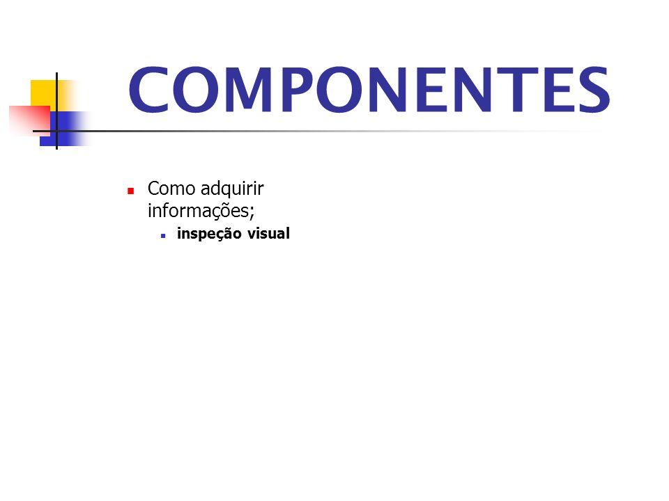 COMPONENTES Como adquirir informações; inspeção visual dispositivos de contagem e medição