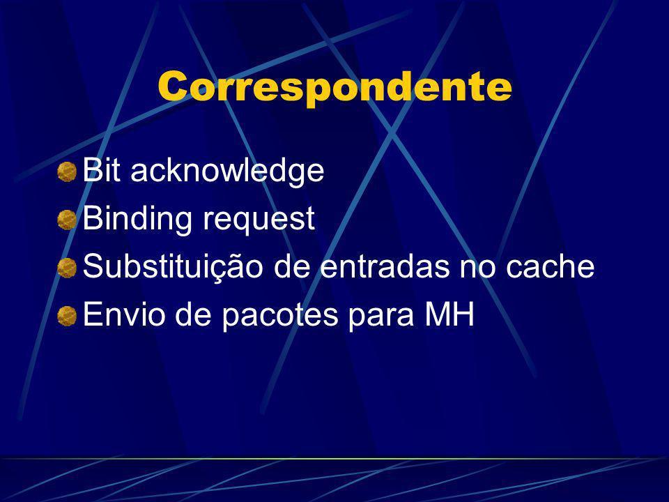 Correspondente Bit acknowledge Binding request Substituição de entradas no cache Envio de pacotes para MH